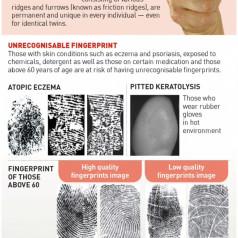 Many facing thumbprint woes